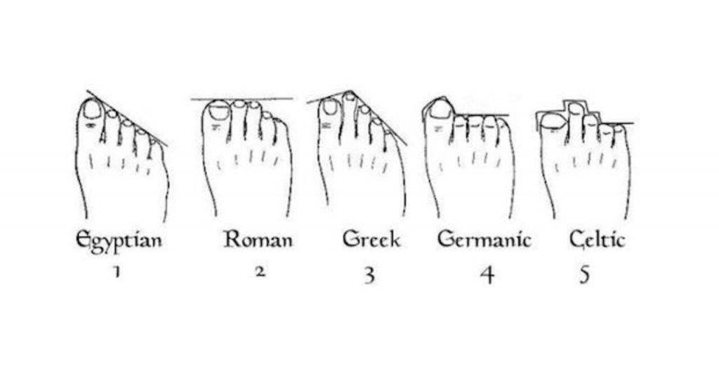 test piede